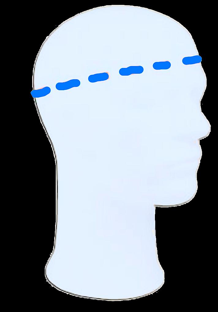Messen der Hutgröße